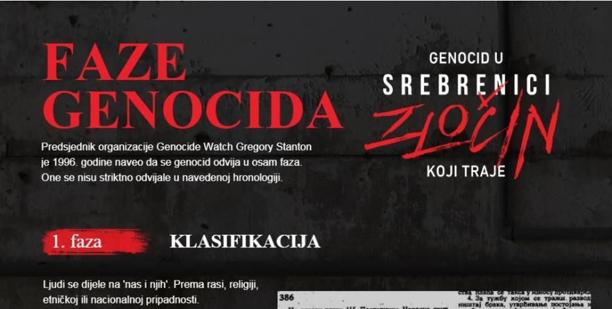 Infografika: Osam faza genocida u Srebrenici