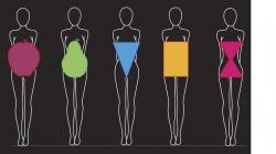 Šta vaš oblik tijela otkriva o vašem zdravlju?