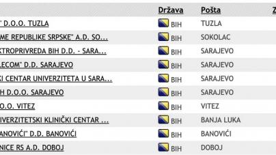Pogodite ko je prvi: Top 10 kompanija s najvećim brojem uposlenika u BiH