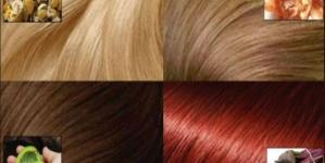 Kako da znate koja boja kose vam savršeno pristaje?